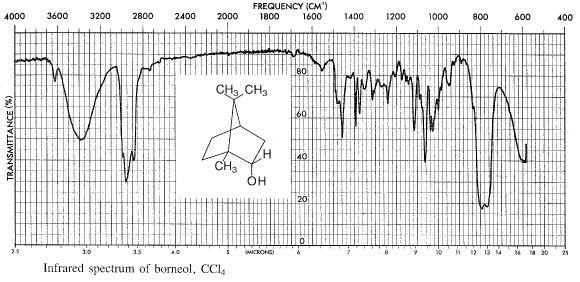 borneol an oxidation reduction scheme An oxidation-reduction scheme: borneol, camphor and isoborneol h 3c ch3 h naocl ch3cooh h3c ch3 nabh4 h3c ch3 oh h.